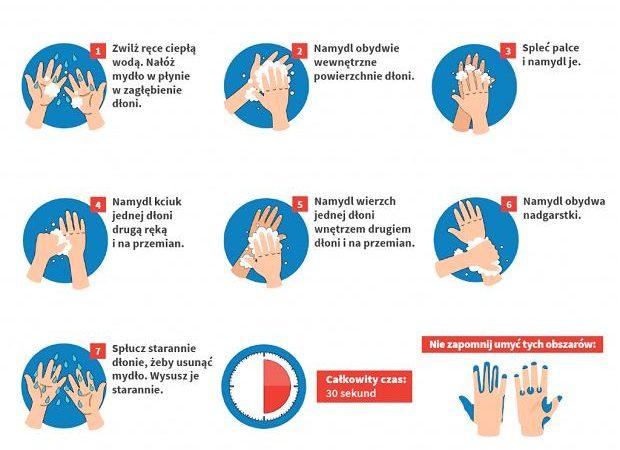 Dbajmy ozdrowie-ZALECENIA  GŁÓWNEGO INSPEKTORA SANITARNEGO wsprawie koronawirusa