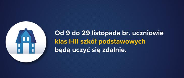 Zawieszenie zajęć stacjonarnych dla uczniów klas 1 – 3.